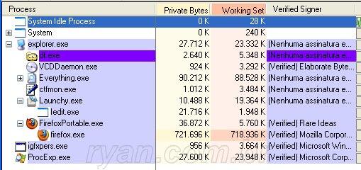 ProcessExplorer_FirefoxPortable11_limpo_ryan.com.br