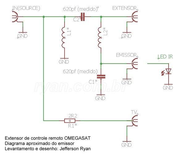 extensor_remoto_omegasat_diagrama_emissor_ryan.com.br