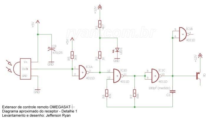 extensor_remoto_omegasat_diagrama_receptor_detalhe1_ryan.com.br