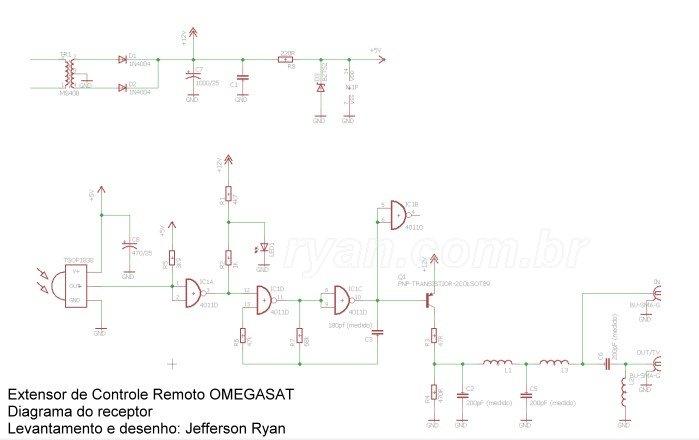 extensor_remoto_omegasat_diagrama_receptor_ryan.com.br