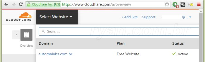 cloudflare_SelectWebsite_ryan.com.br