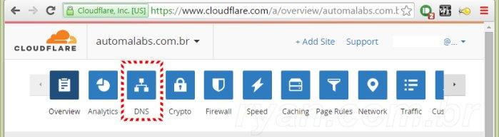 cloudflare_dns_ryan.com.br
